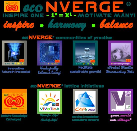 ecoNVERGE collage
